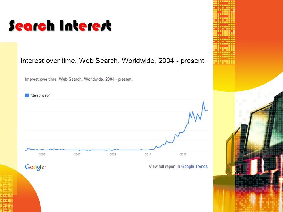 Interest over time. Web Search. Worldwide, 2004 - present. Search Interest