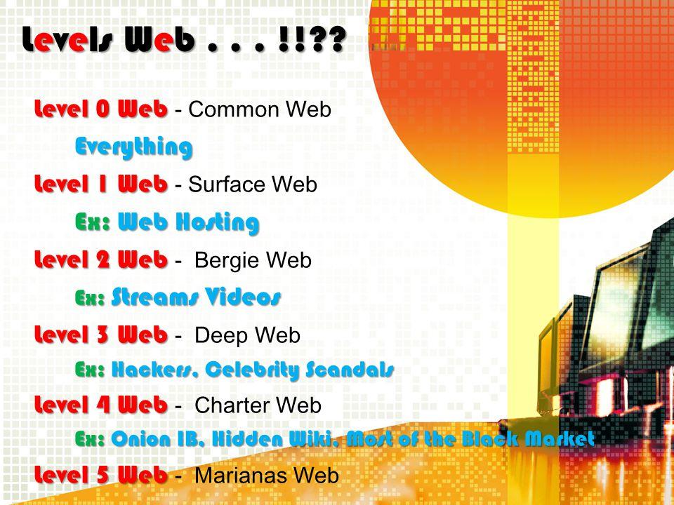 Level 0 Web Level 0 Web - Common WebEverything Level 1 Web Level 1 Web - Surface Web Ex: Web Hosting Level 2 Web Level 2 Web - Bergie Web Ex: Streams