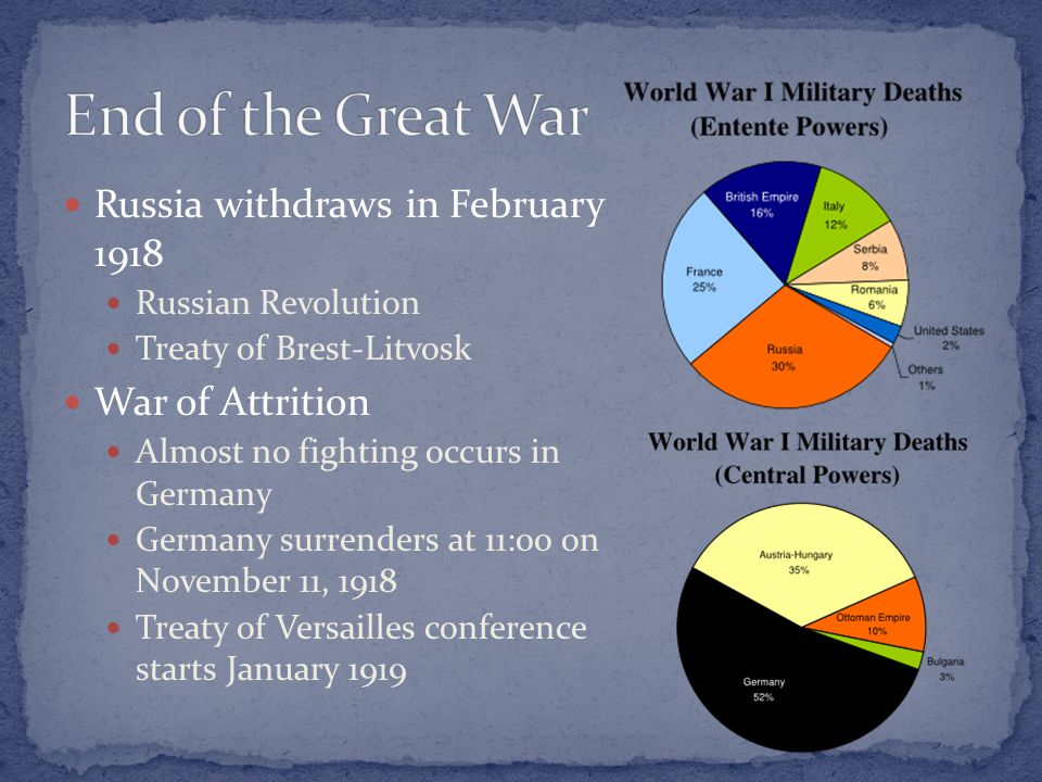 Russia withdraws in February 1918 Russian Revolution Treaty of Brest-Litvosk War of Attrition Almost no fighting occurs in Germany Germany surrenders at 11:00 on November 11, 1918 Treaty of Versailles conference starts January 1919