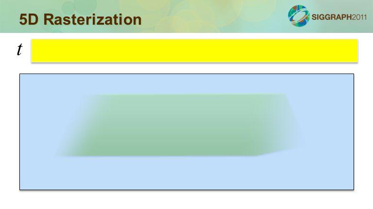 5D Rasterization t