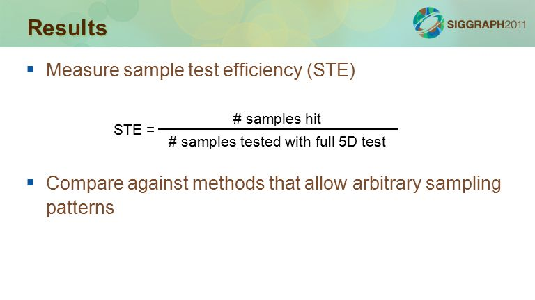 Results  Measure sample test efficiency (STE)  Compare against methods that allow arbitrary sampling patterns # samples tested with full 5D test # samples hit STE =