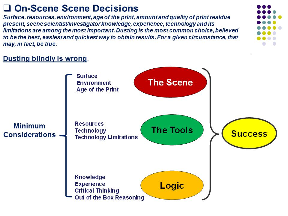  On-Scene Scene Decisions Surface, resources, environment, age of the print, amount and quality of print residue present, scene scientist/investigator knowledge, experience, technology and its limitations are among the most important.