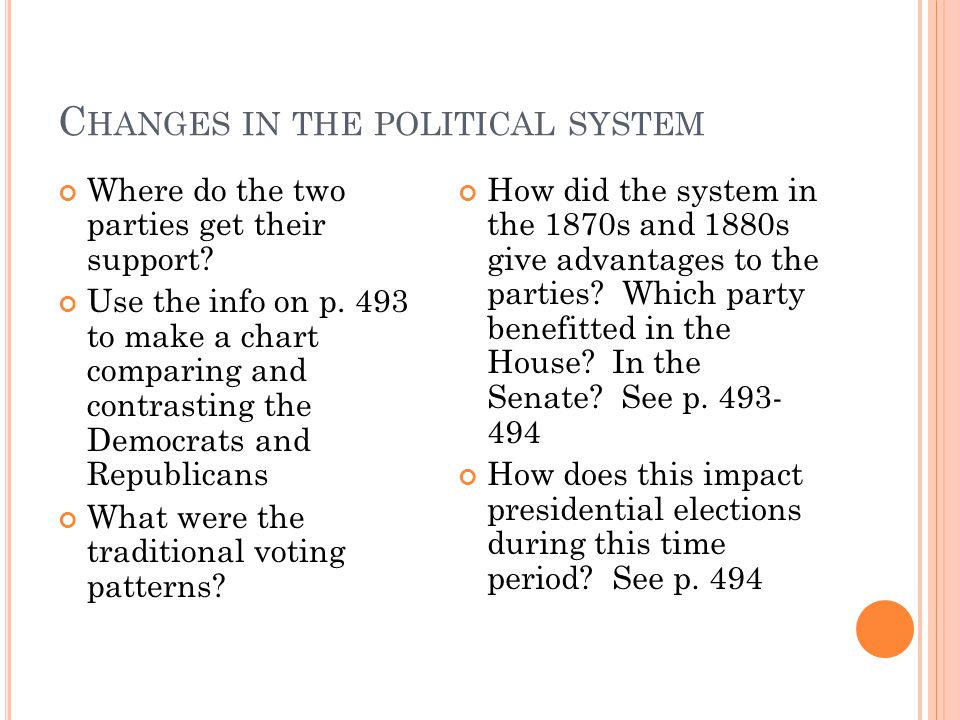 C HANGES IN THE POLITICAL SYSTEM Where do the two parties get their support.