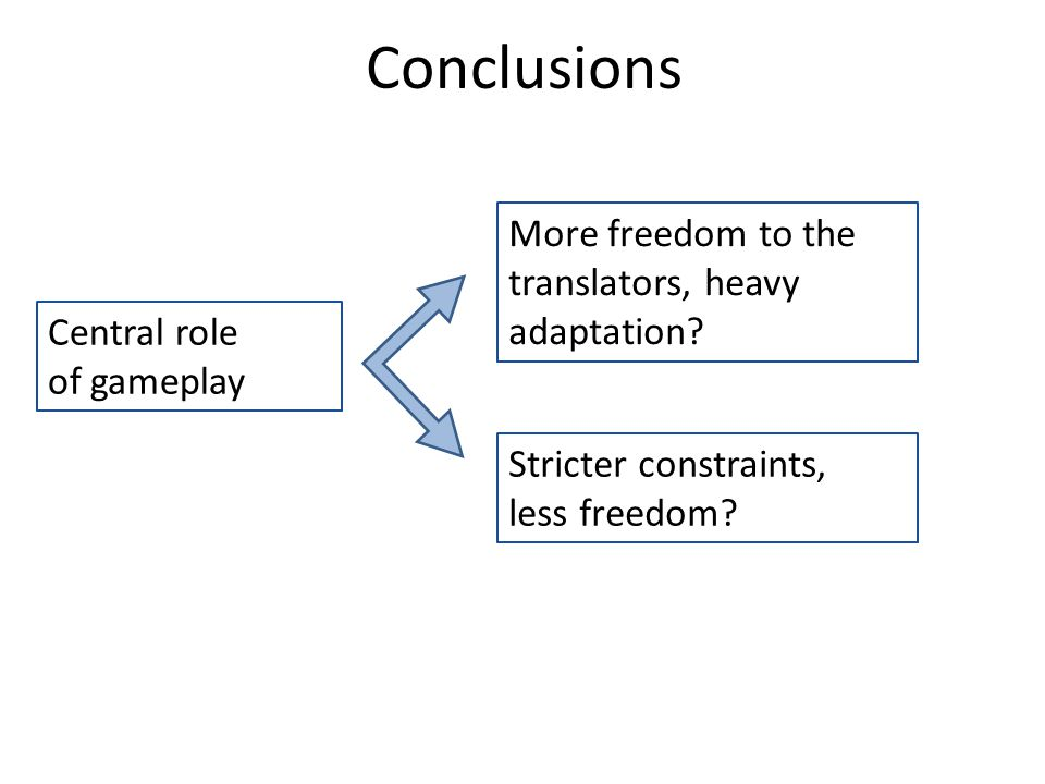 Central role of gameplay More freedom to the translators, heavy adaptation? Stricter constraints, less freedom? Conclusions