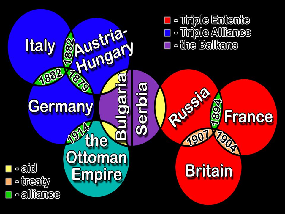  July 31 Both France and Germany were asked by Britain to declare their support for the ongoing neutrality of Belgium.