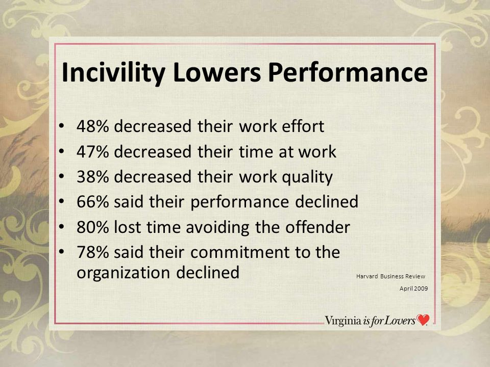 Incivility Lowers Performance 48% decreased their work effort 47% decreased their time at work 38% decreased their work quality 66% said their performance declined 80% lost time avoiding the offender 78% said their commitment to the organization declined Harvard Business Review April 2009