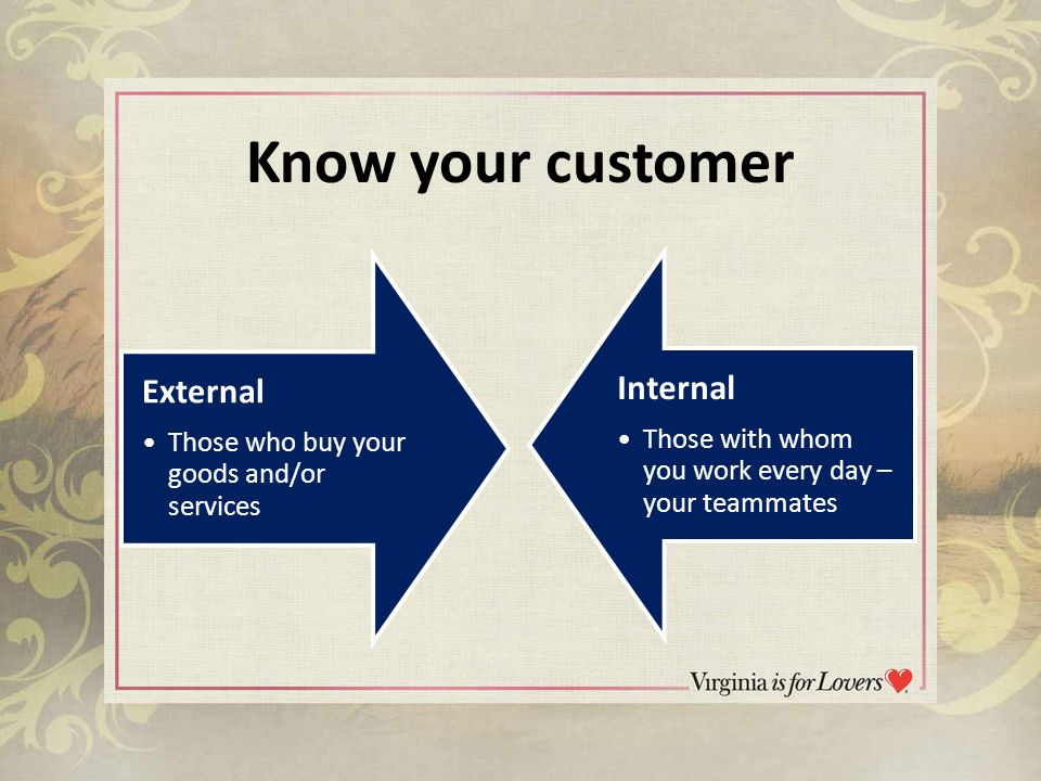 Know your customer External Those who buy your goods and/or services Internal Those with whom you work every day – your teammates