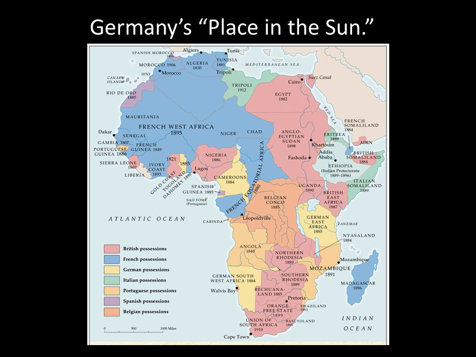 Germany's Place in the Sun.