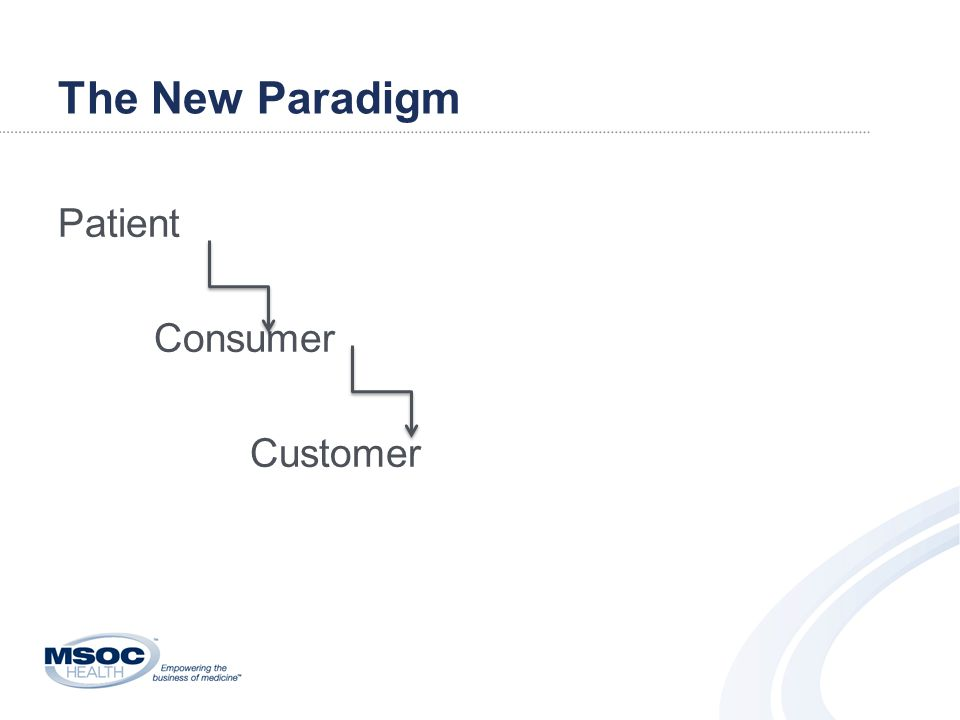 The New Paradigm Patient Consumer Customer