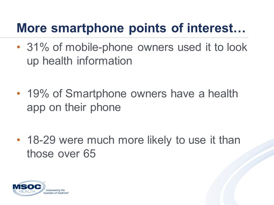 More smartphone points of interest… 31% of mobile-phone owners used it to look up health information 19% of Smartphone owners have a health app on their phone 18-29 were much more likely to use it than those over 65