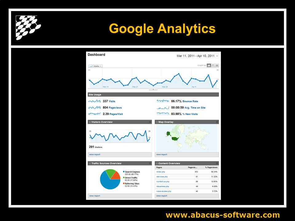 www.abacus-software.com Google Analytics