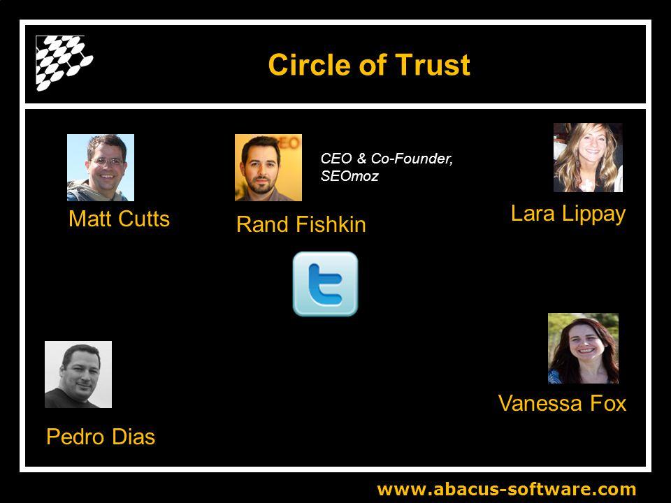 www.abacus-software.com Circle of Trust Matt Cutts CEO & Co-Founder, SEOmoz Vanessa Fox Lara Lippay Pedro Dias Rand Fishkin