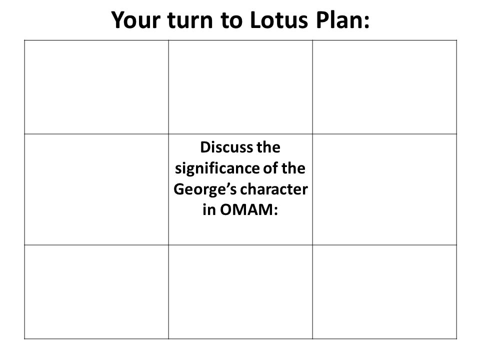 Your turn to Lotus Plan: Discuss the significance of the George's character in OMAM: