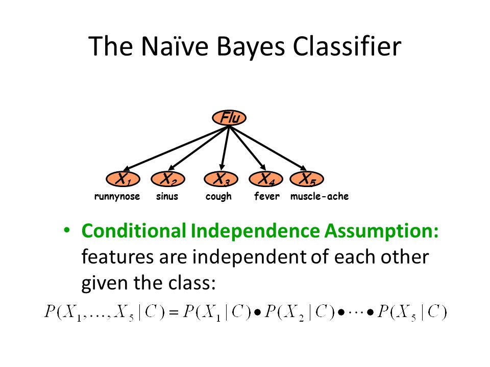 Flu X1X1 X2X2 X5X5 X3X3 X4X4 feversinuscoughrunnynosemuscle-ache The Naïve Bayes Classifier Conditional Independence Assumption: features are independent of each other given the class: