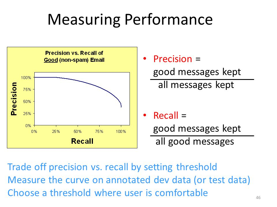 46 Measuring Performance Precision = good messages kept all messages kept Recall = good messages kept all good messages Trade off precision vs. recall