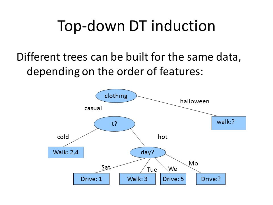 Top-down DT induction Different trees can be built for the same data, depending on the order of features: t? coldhot Walk: 2,4day? Sat Tue We d Drive: