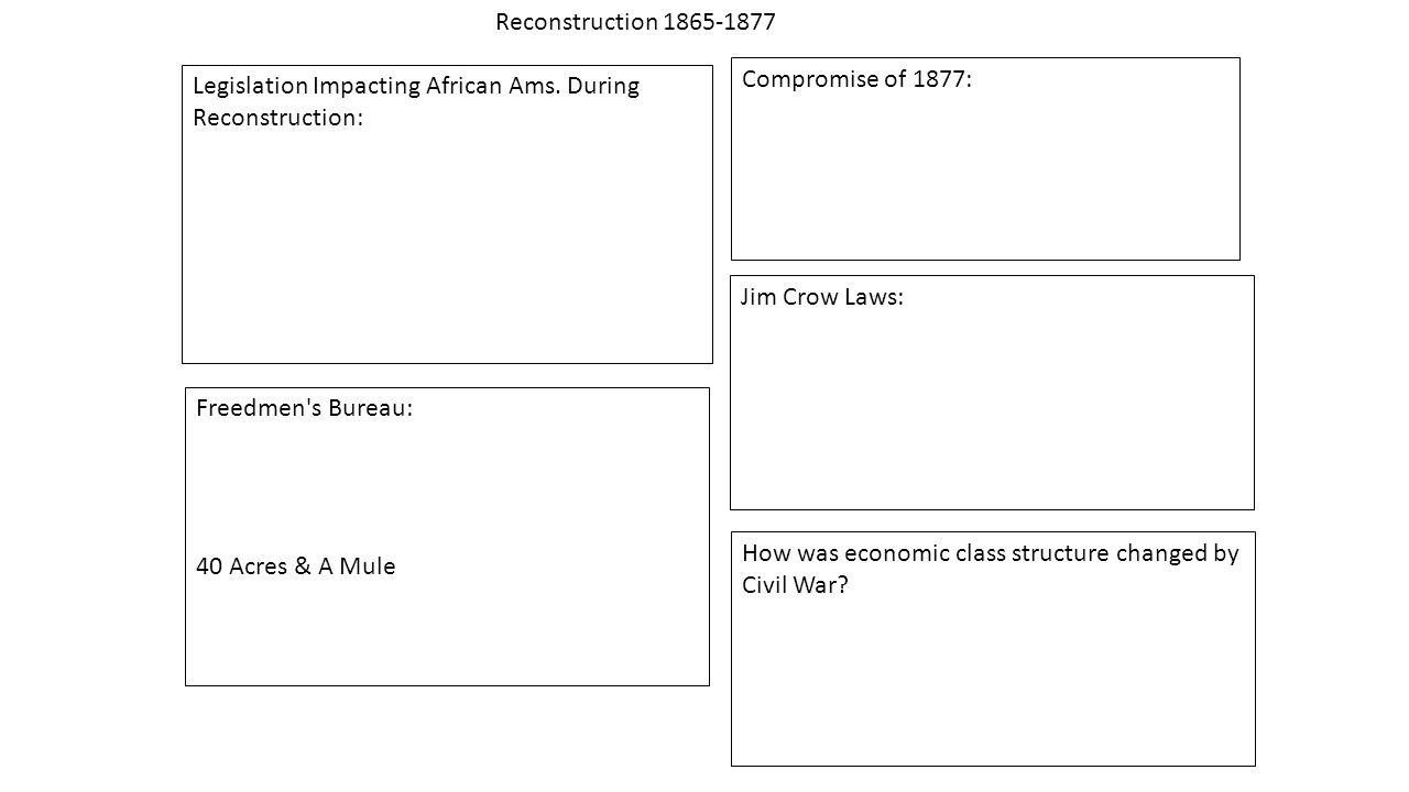 Reconstruction 1865-1877 Freedmen's Bureau: 40 Acres & A Mule How was economic class structure changed by Civil War? Jim Crow Laws: Legislation Impact