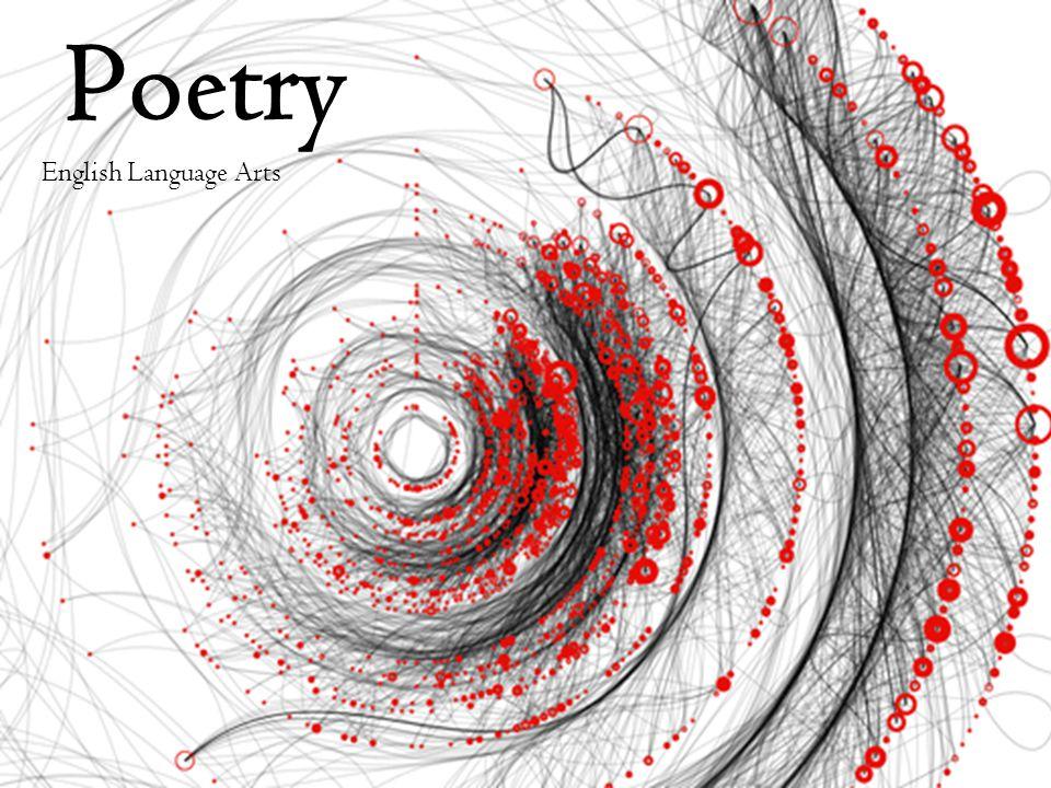 Poetry English Language Arts