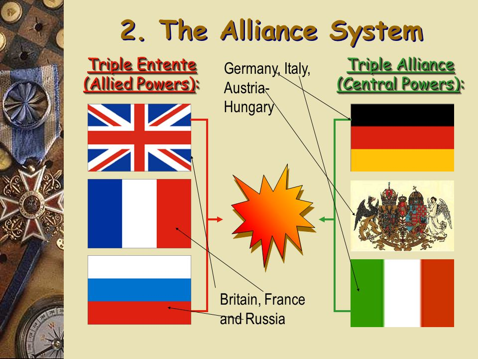 1. Militarism (Arms Race) 187018801890190019101914 94130154268289398 Total Defense Expenditures for the Great Powers in millions of £s (pounds). 1910-