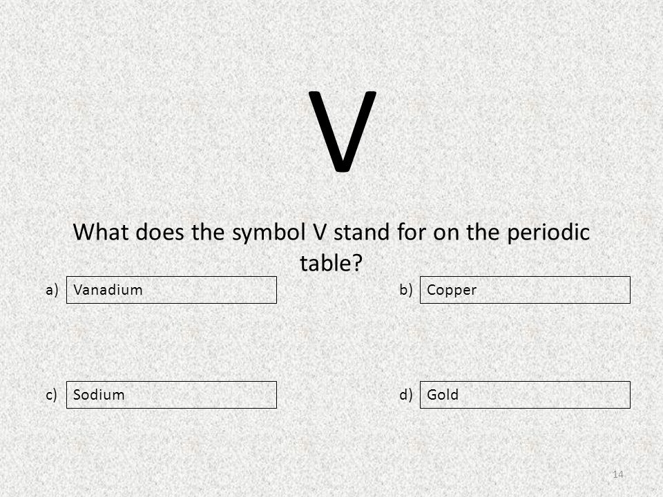 What does the symbol V stand for on the periodic table a) c) b) d) Copper SodiumGold Vanadium V 14