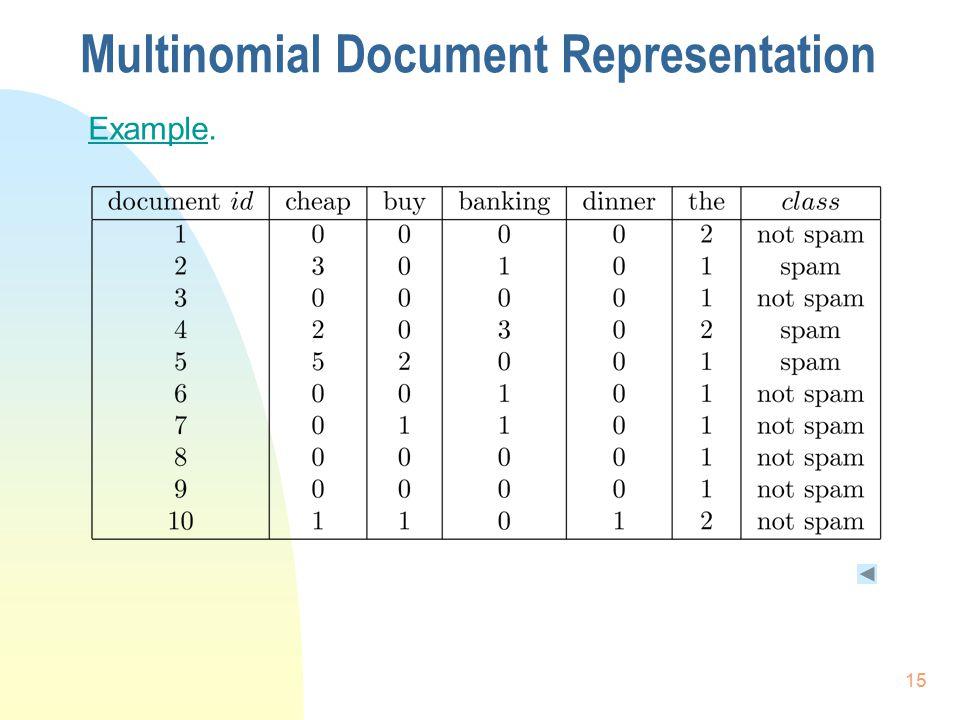 Multinomial Document Representation 15 Example.
