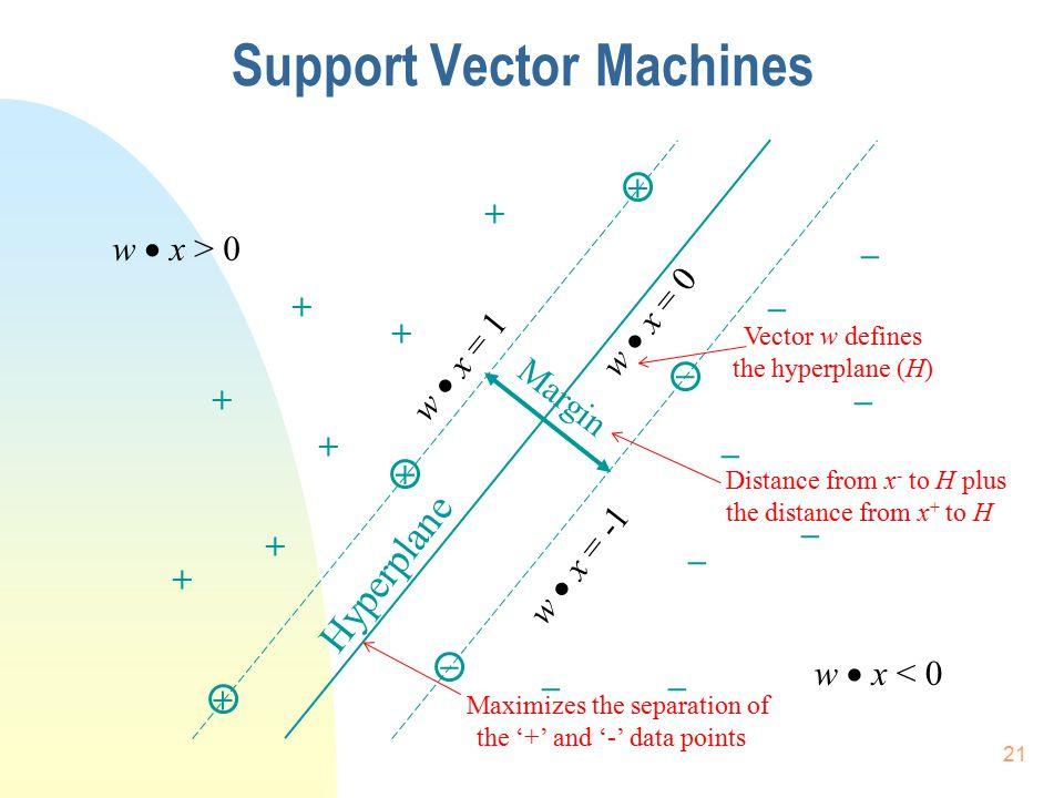 Support Vector Machines 21 + + + + + + + – – – – – – – – Margin Hyperplane + – w  x > 0 w  x = 1 w  x = -1 w  x = 0 w  x < 0 + + – Maximizes the
