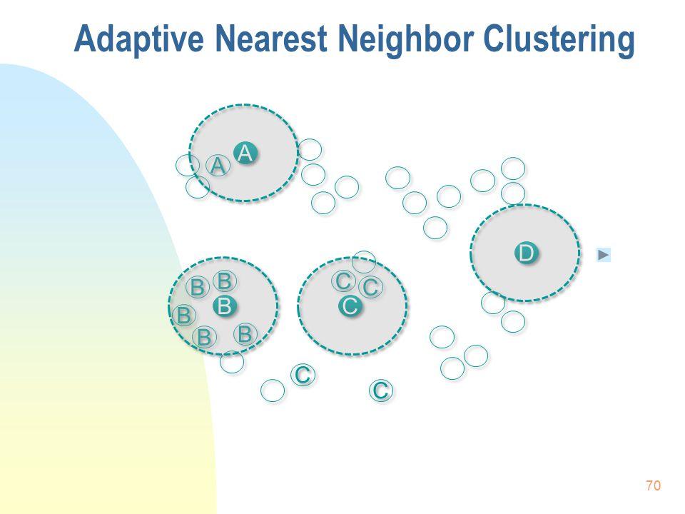B B B B B B C C B B B B C C C C C C A A A A D D B B C C Adaptive Nearest Neighbor Clustering 70