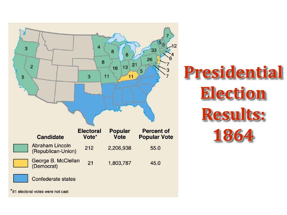 Presidential Election Results: 1864
