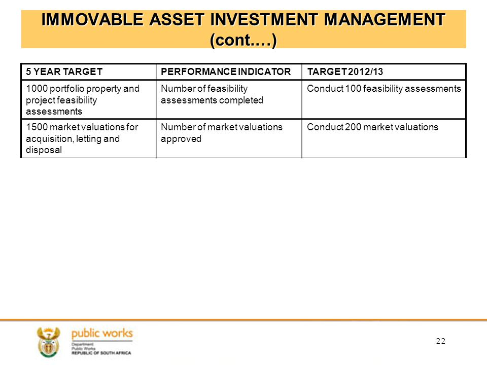 22 IMMOVABLE ASSET INVESTMENT MANAGEMENT (cont.…) 5 YEAR TARGETPERFORMANCE INDICATORTARGET 2012/13 1000 portfolio property and project feasibility assessments Number of feasibility assessments completed Conduct 100 feasibility assessments 1500 market valuations for acquisition, letting and disposal Number of market valuations approved Conduct 200 market valuations