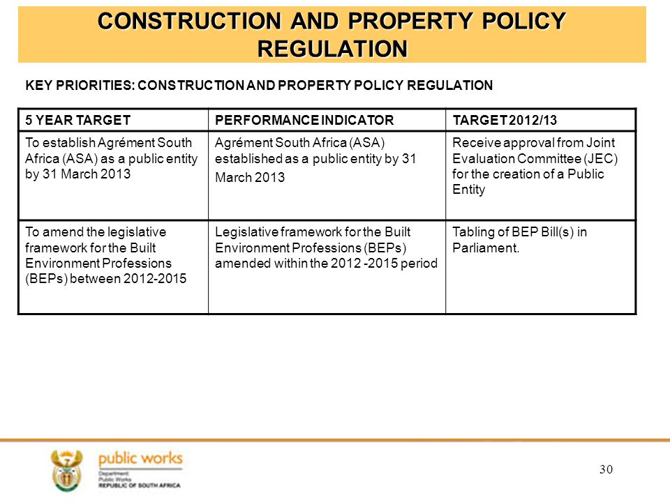 30 CONSTRUCTION AND PROPERTY POLICY REGULATION KEY PRIORITIES: CONSTRUCTION AND PROPERTY POLICY REGULATION 5 YEAR TARGETPERFORMANCE INDICATORTARGET 2012/13 To establish Agrément South Africa (ASA) as a public entity by 31 March 2013 Agrément South Africa (ASA) established as a public entity by 31 March 2013 Receive approval from Joint Evaluation Committee (JEC) for the creation of a Public Entity To amend the legislative framework for the Built Environment Professions (BEPs) between 2012-2015 Legislative framework for the Built Environment Professions (BEPs) amended within the 2012 -2015 period Tabling of BEP Bill(s) in Parliament.