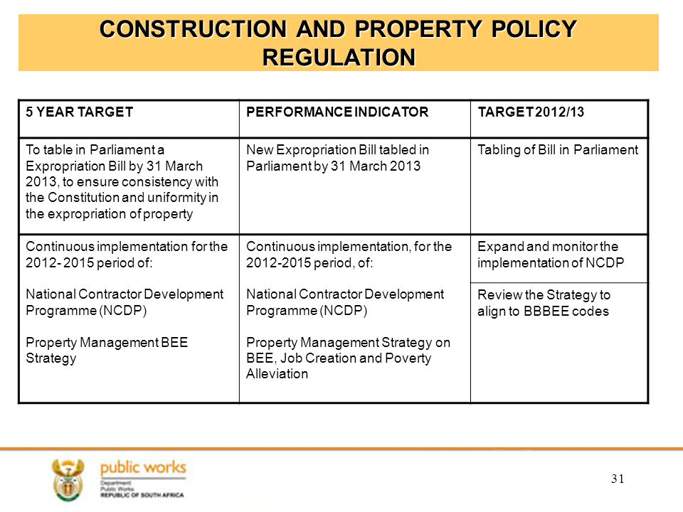 31 CONSTRUCTION AND PROPERTY POLICY REGULATION 5 YEAR TARGETPERFORMANCE INDICATORTARGET 2012/13 To table in Parliament a Expropriation Bill by 31 March 2013, to ensure consistency with the Constitution and uniformity in the expropriation of property New Expropriation Bill tabled in Parliament by 31 March 2013 Tabling of Bill in Parliament Continuous implementation for the 2012- 2015 period of: National Contractor Development Programme (NCDP) Property Management BEE Strategy Continuous implementation, for the 2012-2015 period, of: National Contractor Development Programme (NCDP) Property Management Strategy on BEE, Job Creation and Poverty Alleviation Expand and monitor the implementation of NCDP Review the Strategy to align to BBBEE codes