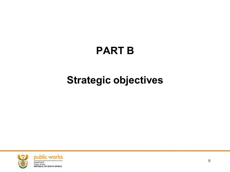 PART B Strategic objectives 9