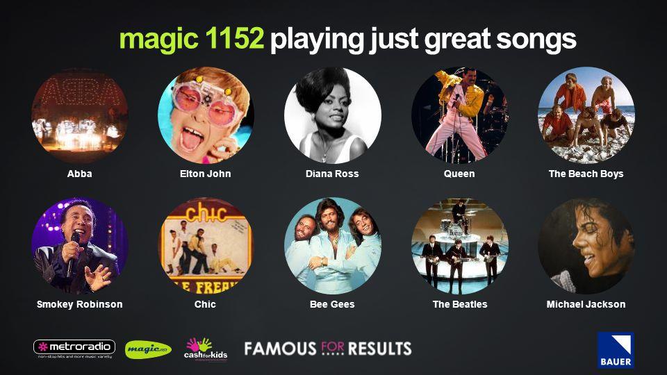 Abba Elton JohnDiana RossQueen Smokey RobinsonChicBee GeesThe Beatles The Beach Boys Michael Jackson magic 1152 playing just great songs