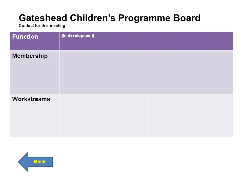 Gateshead Children's Programme Board Contact for this meeting: Back Function (In development) Membership Workstreams