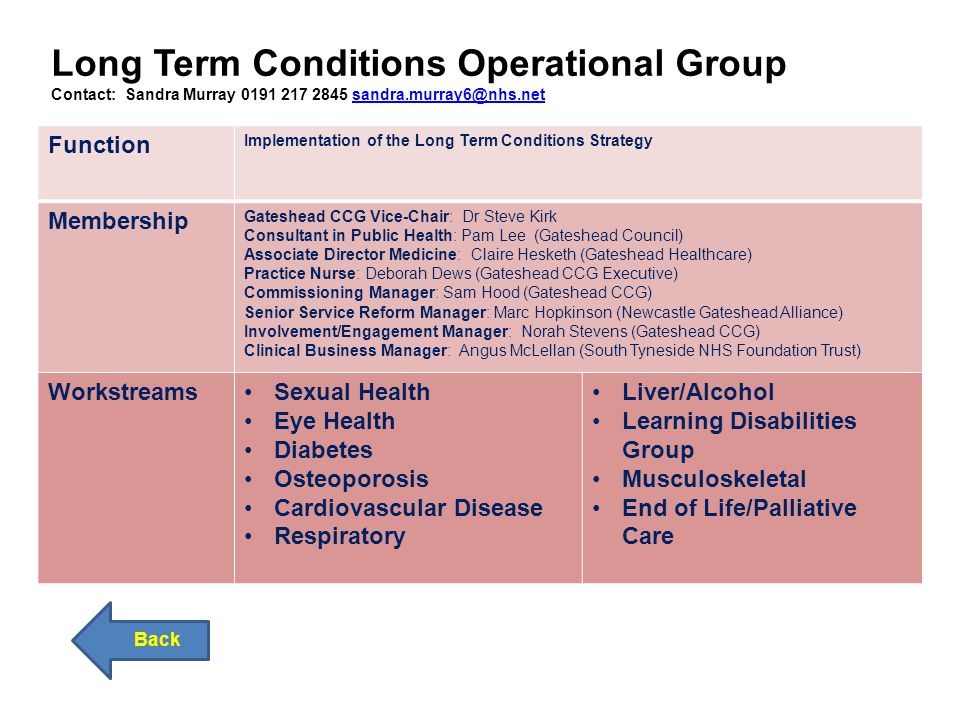 Long Term Conditions Operational Group Contact: Sandra Murray 0191 217 2845 sandra.murray6@nhs.netsandra.murray6@nhs.net Back Function Implementation of the Long Term Conditions Strategy Membership Gateshead CCG Vice-Chair: Dr Steve Kirk Consultant in Public Health: Pam Lee (Gateshead Council) Associate Director Medicine: Claire Hesketh (Gateshead Healthcare) Practice Nurse: Deborah Dews (Gateshead CCG Executive) Commissioning Manager: Sam Hood (Gateshead CCG) Senior Service Reform Manager: Marc Hopkinson (Newcastle Gateshead Alliance) Involvement/Engagement Manager: Norah Stevens (Gateshead CCG) Clinical Business Manager: Angus McLellan (South Tyneside NHS Foundation Trust) WorkstreamsSexual Health Eye Health Diabetes Osteoporosis Cardiovascular Disease Respiratory Liver/Alcohol Learning Disabilities Group Musculoskeletal End of Life/Palliative Care