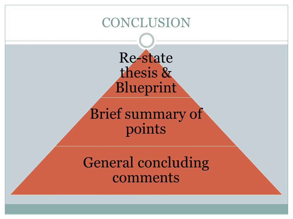 CONCLUSION Re-state thesis & Blueprint Brief summary of points General concluding comments