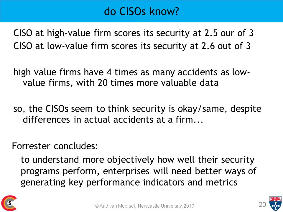 do CISOs know.