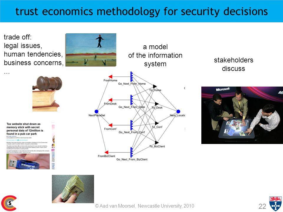 trust economics methodology for security decisions 22 stakeholders discuss a model of the information system trade off: legal issues, human tendencies, business concerns,...