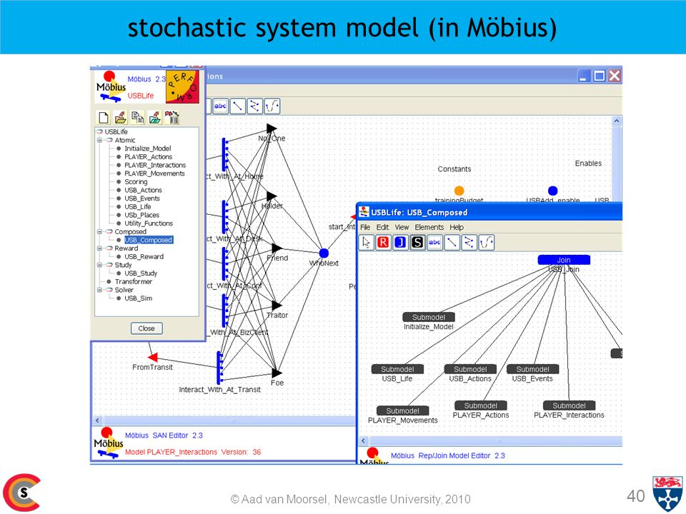 stochastic system model (in Möbius) 40 © Aad van Moorsel, Newcastle University, 2010