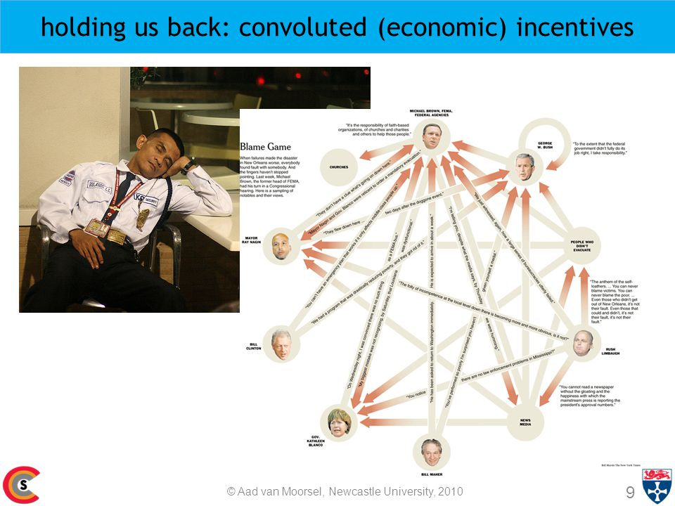 holding us back: convoluted (economic) incentives 9 © Aad van Moorsel, Newcastle University, 2010