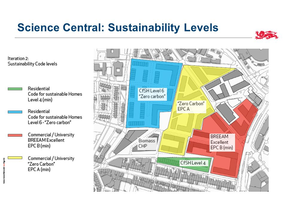 Science Central: Sustainability Levels