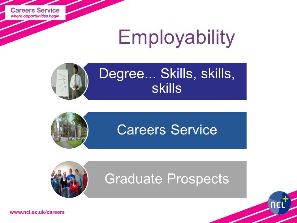 Employability Degree... Skills, skills, skills Careers Service Graduate Prospects