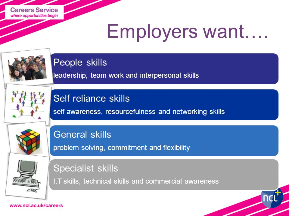 Employers want…. People skills leadership, team work and interpersonal skills Self reliance skills self awareness, resourcefulness and networking skil