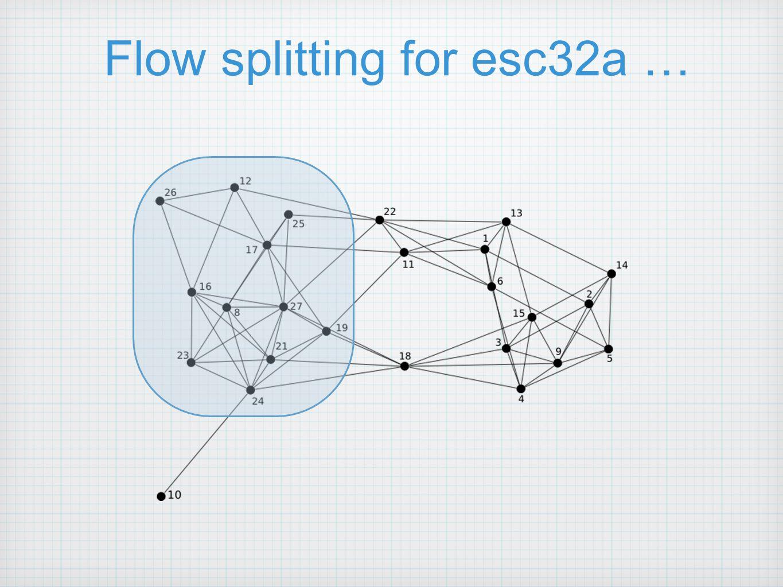 Flow splitting for esc32a …