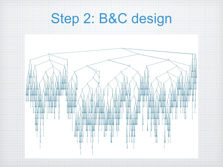 Step 2: B&C design