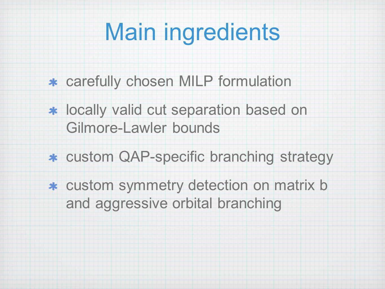 Step 2.1: choosing the model Introducing variables we get the basic Kaufman-Broeckx (KB) MILP model