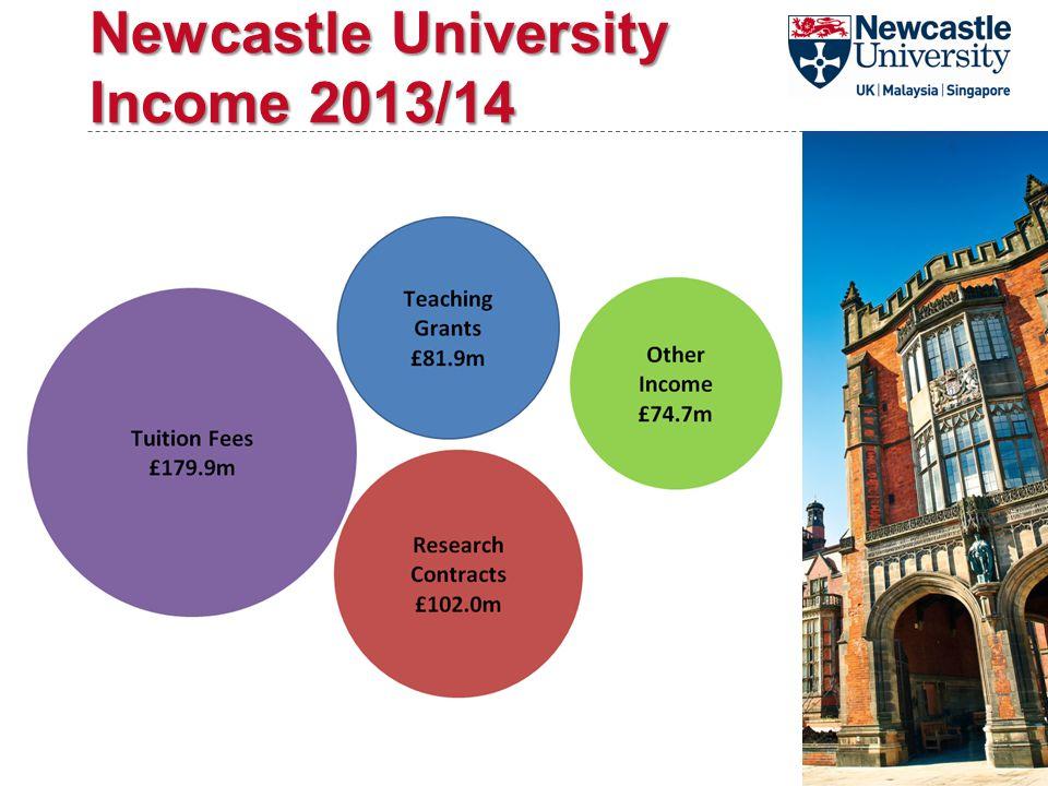 Newcastle University Income 2013/14