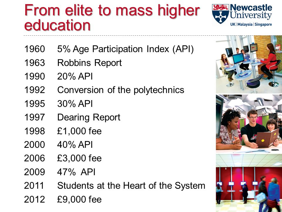 From elite to mass higher education 19605% Age Participation Index (API) 1963Robbins Report 1990 20% API 1992 Conversion of the polytechnics 1995 30% API 1997Dearing Report 1998 £1,000 fee 2000 40% API 2006 £3,000 fee 2009 47% API 2011 Students at the Heart of the System 2012 £9,000 fee