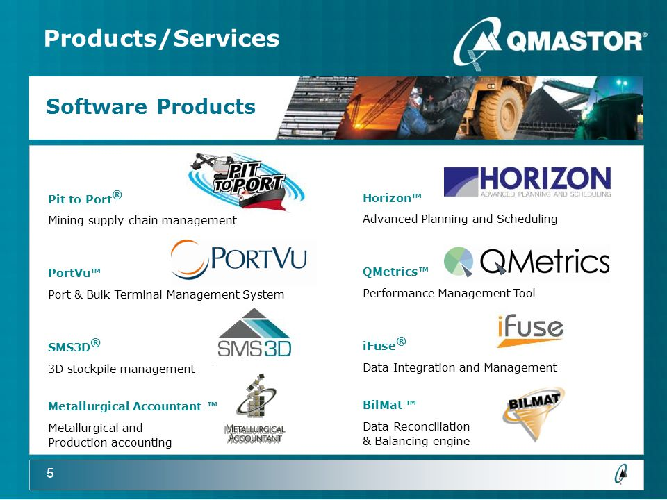 5 Software Products Pit to Port ® Mining supply chain management PortVu™ Port & Bulk Terminal Management System SMS3D ® 3D stockpile management Metallurgical Accountant ™ Metallurgical and Production accounting Horizon™ Advanced Planning and Scheduling QMetrics™ Performance Management Tool iFuse ® Data Integration and Management BilMat ™ Data Reconciliation & Balancing engine Products/Services
