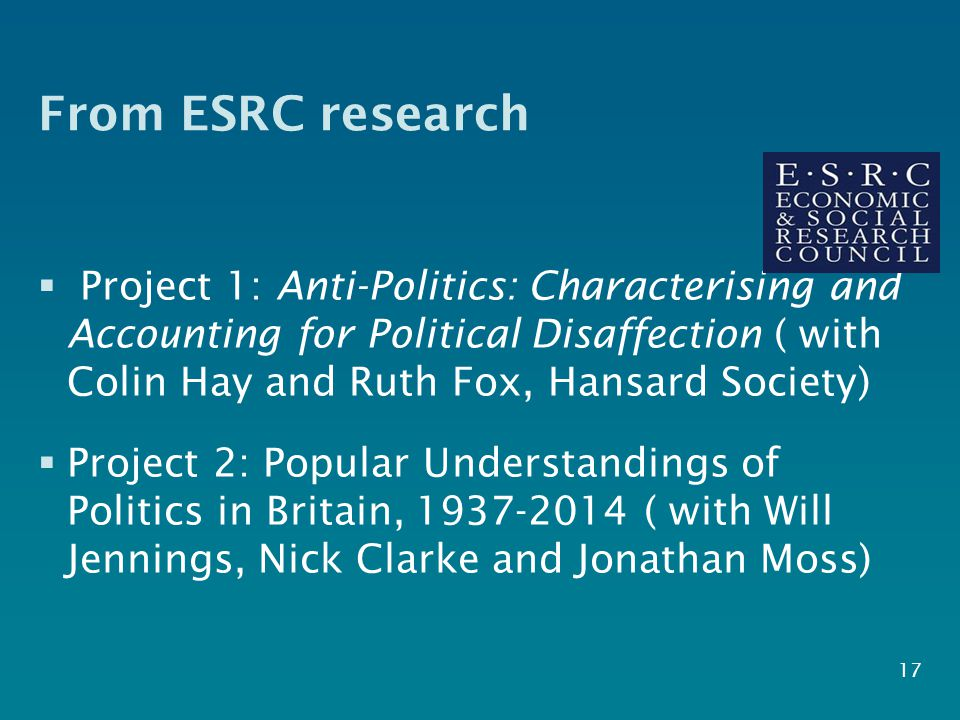 From ESRC research  Project 1: Anti-Politics: Characterising and Accounting for Political Disaffection ( with Colin Hay and Ruth Fox, Hansard Society)  Project 2: Popular Understandings of Politics in Britain, 1937-2014 ( with Will Jennings, Nick Clarke and Jonathan Moss) 17